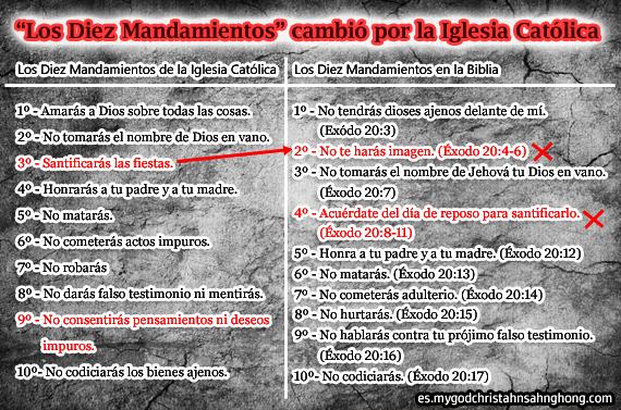 ¡La Iglesia Católica cambió los Diez Mandamientos!